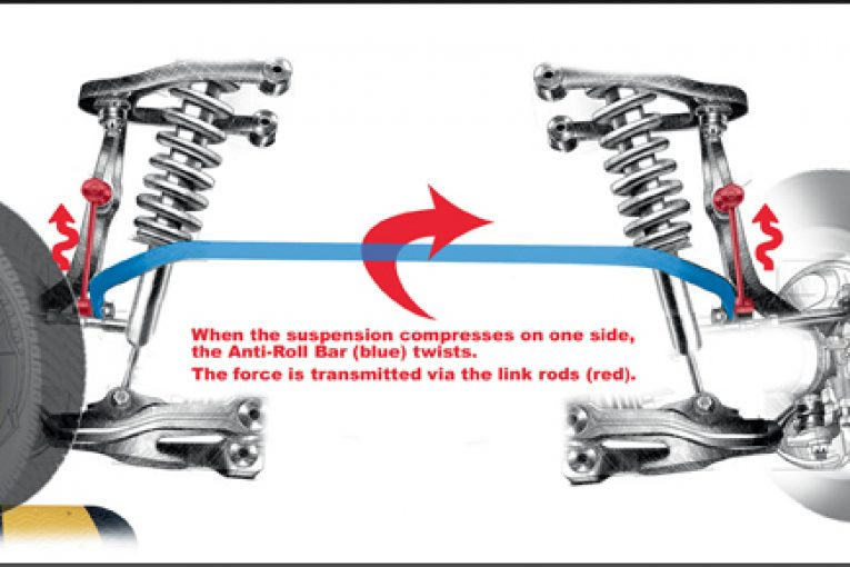 Link rods - their purpose and why they fail - Professional Motor ...
