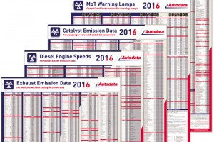 MOT Wall Chart