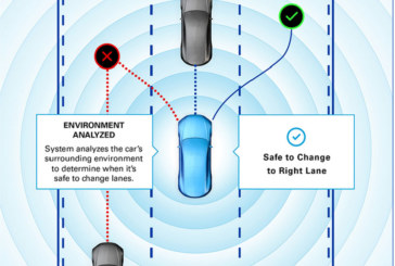 Designing a car that thinks and reacts faster than humans