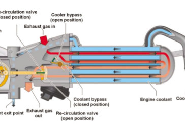 How do EGR valves work?