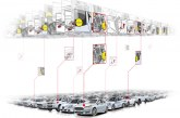 High Demand for Automotive Technical Information
