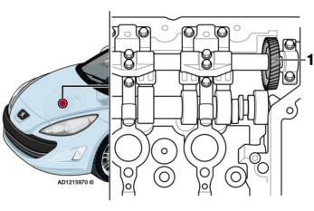 Engine MIL Illuminated – Peugeot RCZ