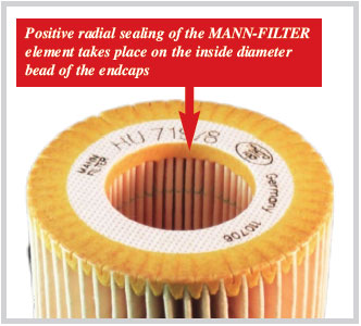 How to ensure optimum sealing of the oil filter element
