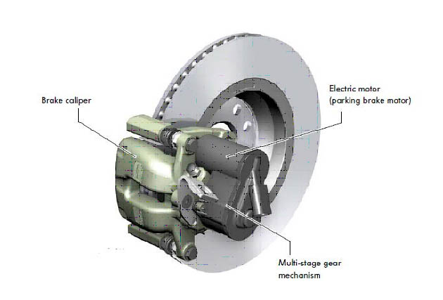 How Electric Parking Brakes Epb Work Part 1