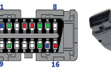 CAN Bus fault finding tips and hints – Part 1