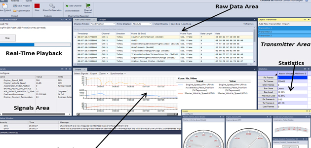 Warwick Control - CAN diagnostic tool