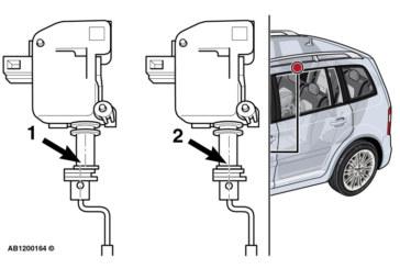 Fuel Filler Flap Won't Close – Volkswagen Touran