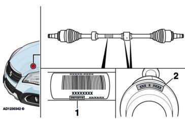 Resonance Noise Through Vehicle When Driving
