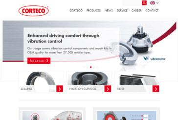 Corteco Platforms
