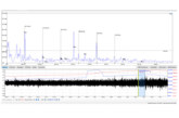 Lexus diagnoses using a 4-channel Pico NVH kit