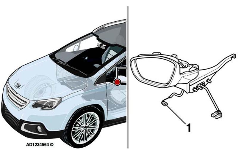 Peugeot 2008- TPMS warning lamp illuminated – Autodocta