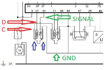 Dialling into diagrams