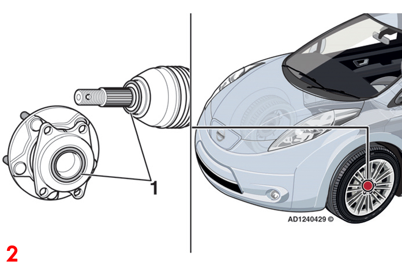 Autodata shares its fix on a Nissan Leaf