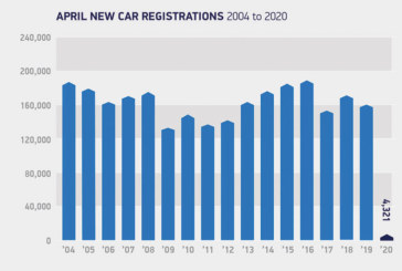 SMMT data reveals record low for new car registrations