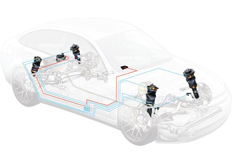 Arnott Europe runs through air suspension basics