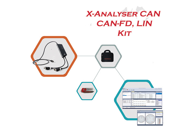 Warwick Control Technologies updates X-Analyser