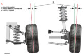 Autodata runs through steering geometry essentials