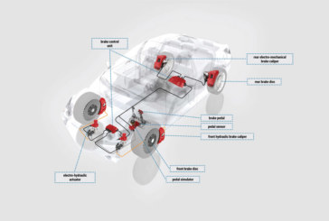 Brembo details its Brake-by-Wire system