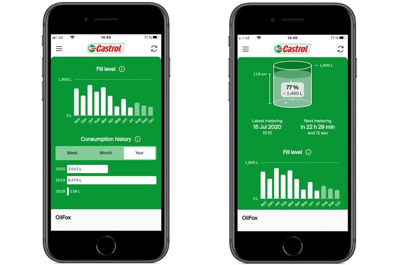 Castrol delivers stock management solution
