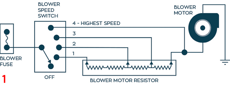 ELTA analyses different resistors