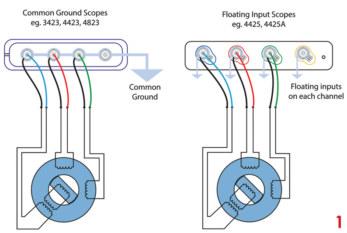 Understanding the role of the resolver sensor