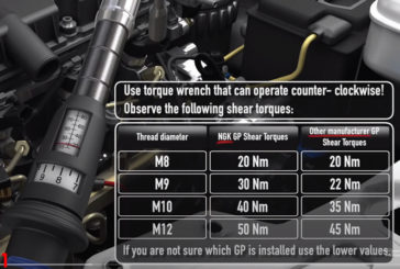 The process of glow plug replacement
