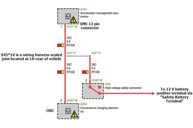Diagnostic investigation on a BMW i3